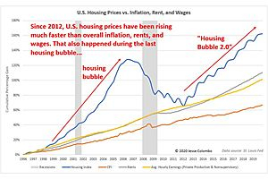 See full story: Why U.S. Housing Bubble 2.0 Is About To Burst