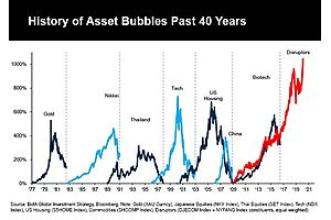 See full story: First the Deflationary Deluge of Assets Crashing, Then the Tsunami of Inflation
