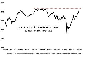 See full story: ALL INflation as Nobody Expects Deflation